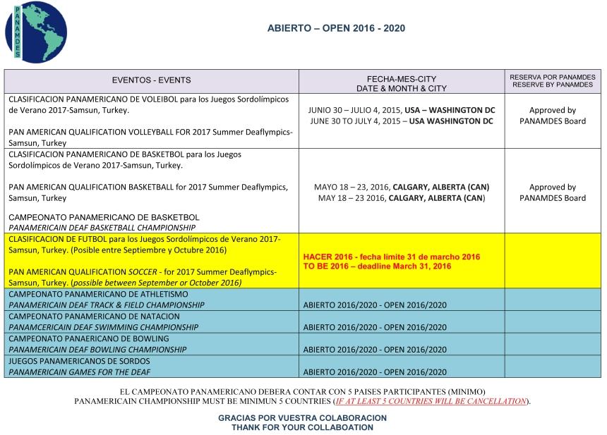 ABIERTO-OPEN 2016 - 2020-v9