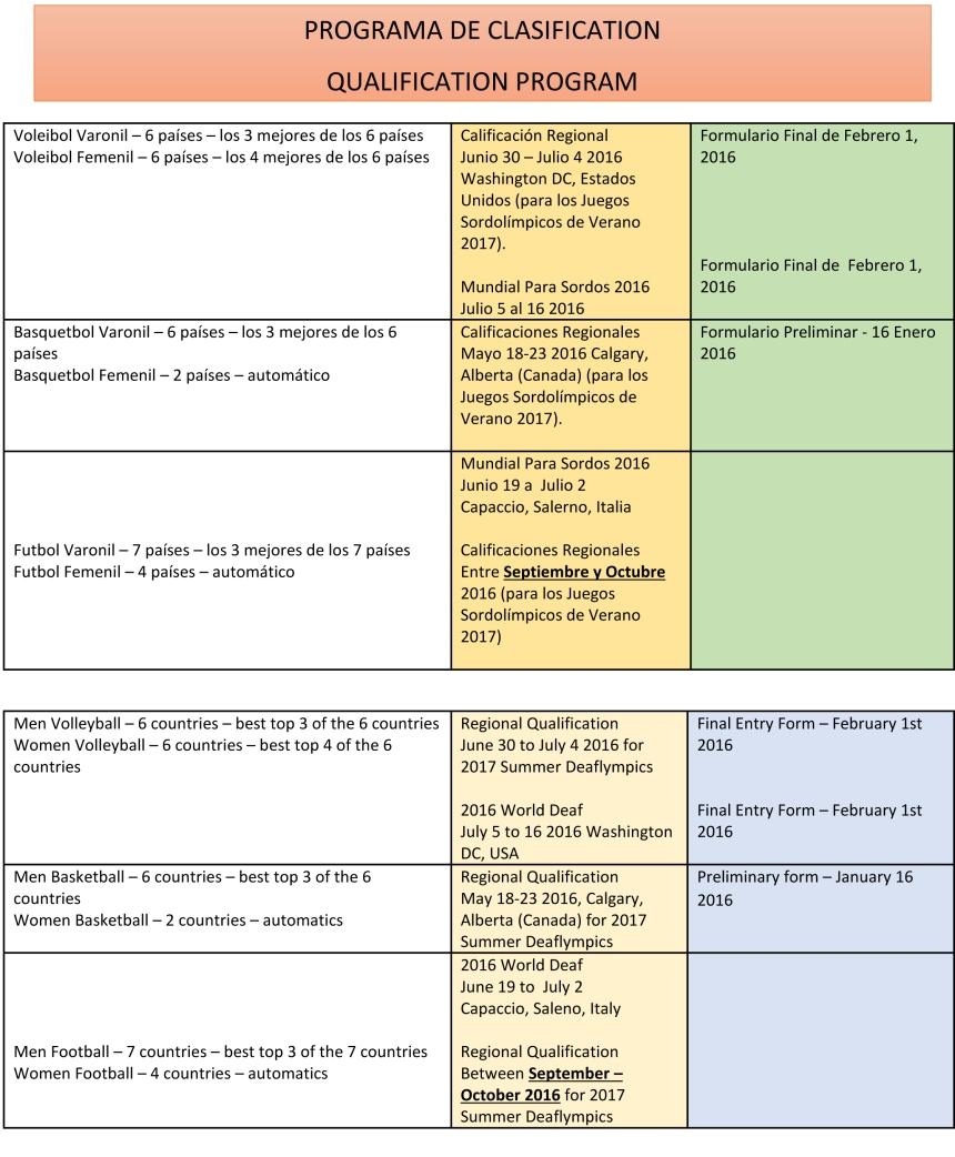 PROGRAMA DE CLASIFICACION_ES-EN v2